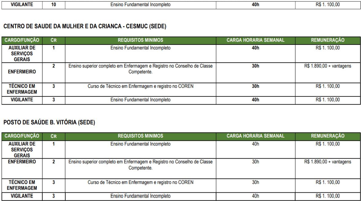 c2 3 - Processo Seletivo Prefeitura de Itupiranga-PA: Inscrições encerradas