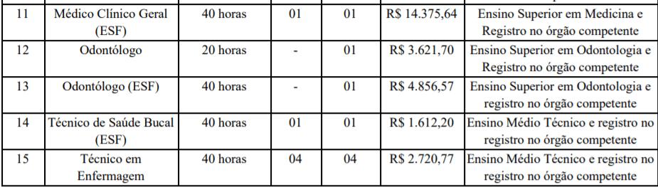 c2 4 - Processo Seletivo Prefeitura de Rio das Antas – SC: Inscrições encerradas