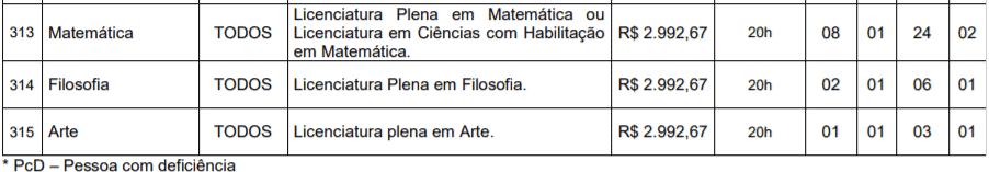 c2 5 - Processo seletivo Prefeitura de São José de Ribamar - MA: Inscrições encerradas
