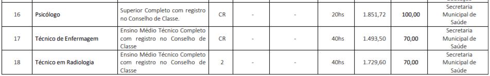 c2 7 - Processo Seletivo Prefeitura de Nova Marilândia-MT: Inscrições encerradas