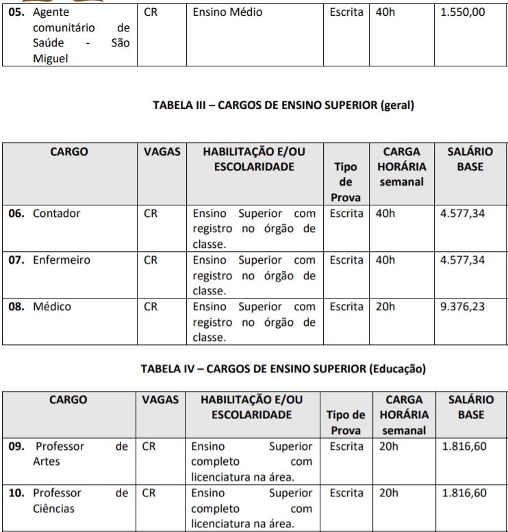 c2 8 - Processo Seletivo Prefeitura de Painel - SC: Inscrições encerradas