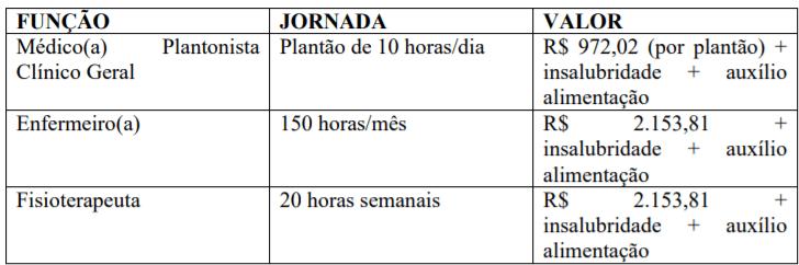 c2 - Processo seletivo Prefeitura de Santo Antônio do Jardim - SP: Inscrições encerradas