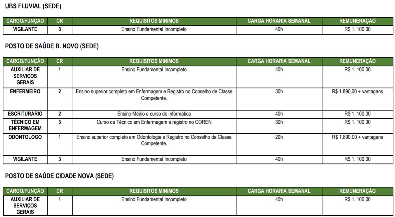 c3 1 - Processo Seletivo Prefeitura de Itupiranga-PA: Inscrições encerradas