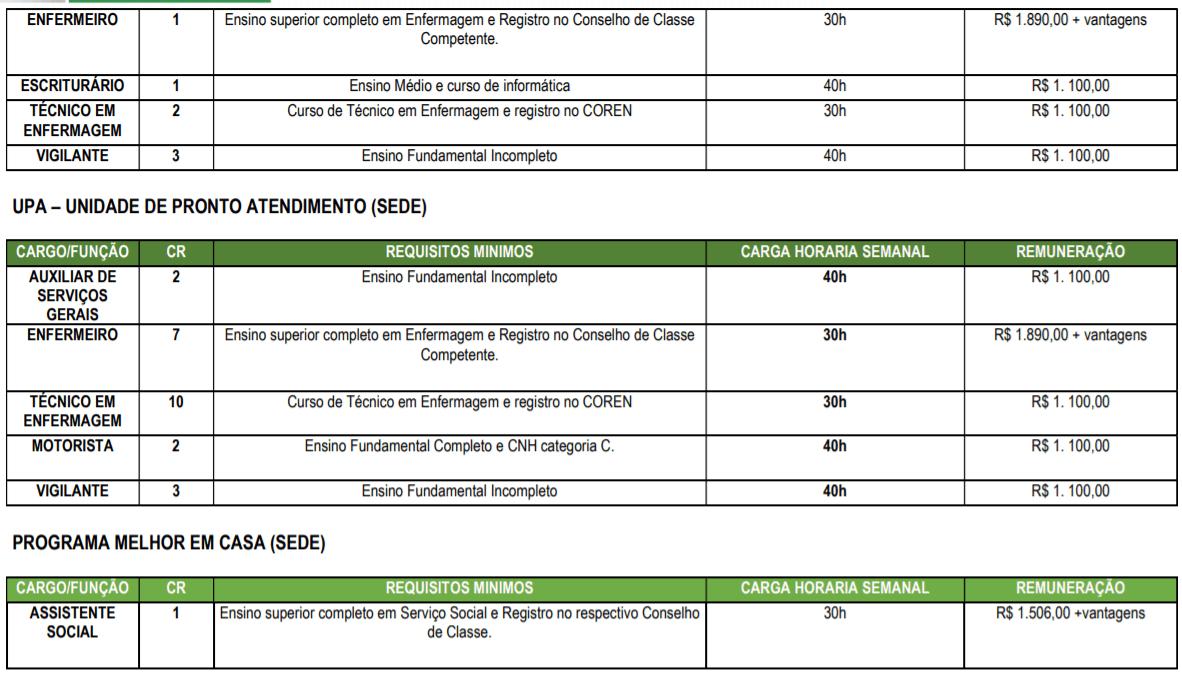 c4 1 - Processo Seletivo Prefeitura de Itupiranga-PA: Inscrições encerradas