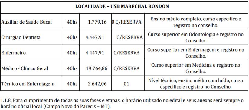c4 2 - Processo Seletivo Prefeitura de Campo Novo do Parecis-MT: Inscrições encerradas