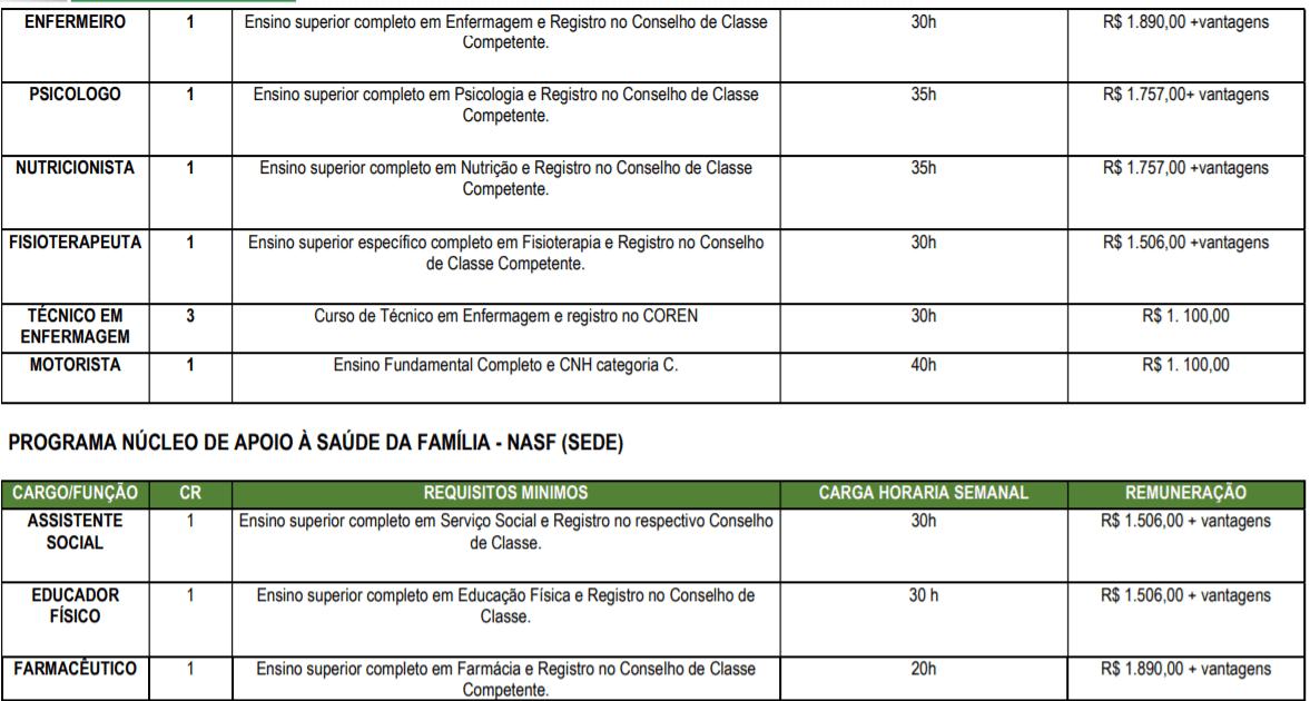 c5 - Processo Seletivo Prefeitura de Itupiranga-PA: Inscrições encerradas