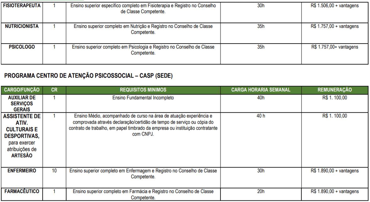 c6 - Processo Seletivo Prefeitura de Itupiranga-PA: Inscrições encerradas
