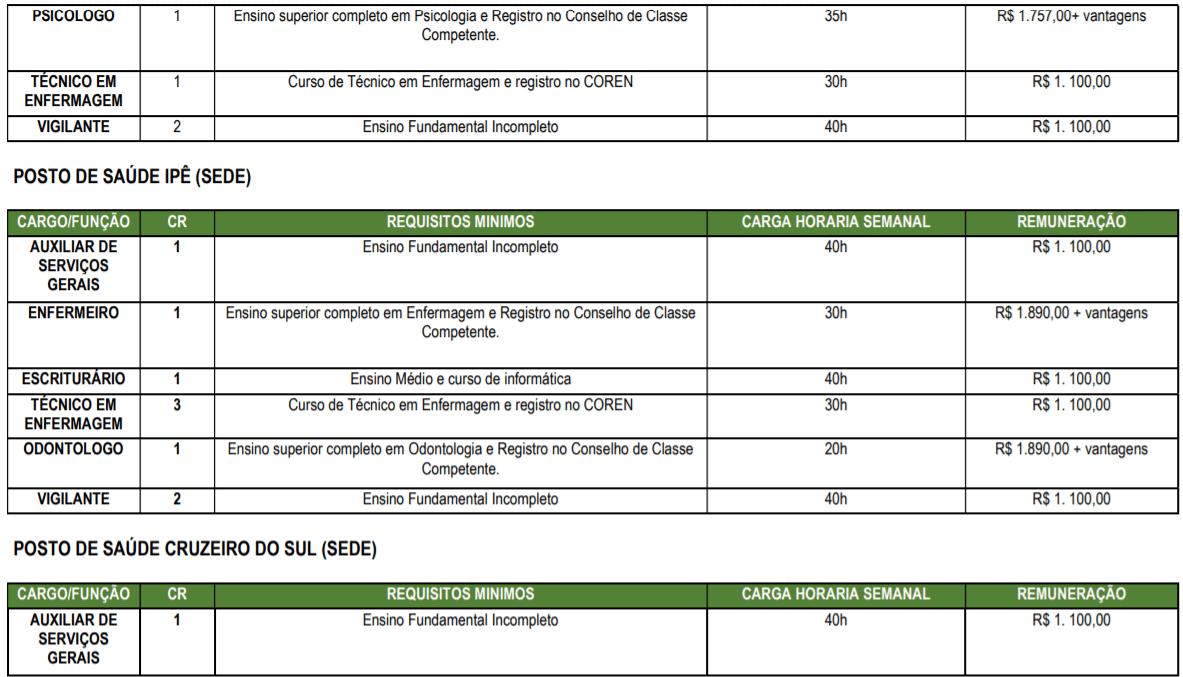 c7 - Processo Seletivo Prefeitura de Itupiranga-PA: Inscrições encerradas