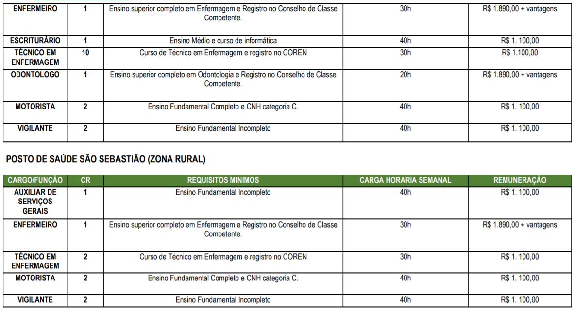 c8 - Processo Seletivo Prefeitura de Itupiranga-PA: Inscrições encerradas