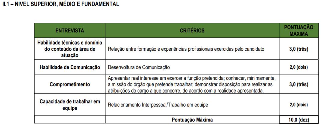e1 1 - Processo Seletivo Prefeitura de Itupiranga-PA: Inscrições encerradas