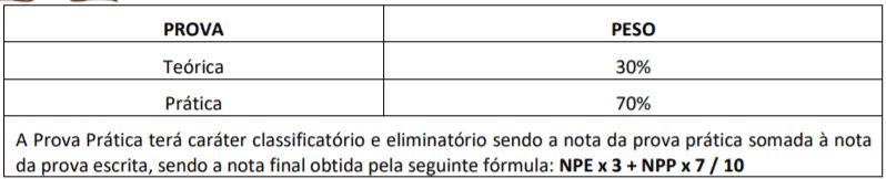 p1 10 - Processo Seletivo Prefeitura de Painel - SC: Inscrições encerradas