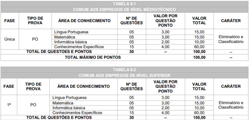 p1 3 - Processo Seletivo Prefeitura de Matinhos-PR: Inscrições encerradas