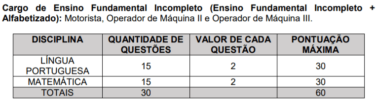 p1 5 - Concurso Público Prefeitura de Guaranésia - MG: Inscrições encerradas