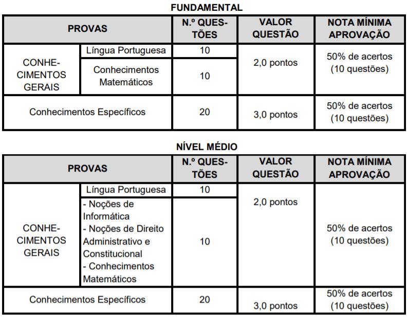 p1 6 - Concurso Prefeitura Mirandiba-PE: Inscrições encerradas