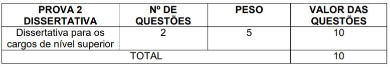 p2 10 - Processo Seletivo Prefeitura de Santa Rita do Trivelato-MT: Inscrições abertas