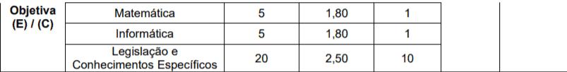 p2 12 - Concurso Prefeitura Getúlio Vargas RS: Inscrições encerradas. Remuneração de até R$ 10 mil