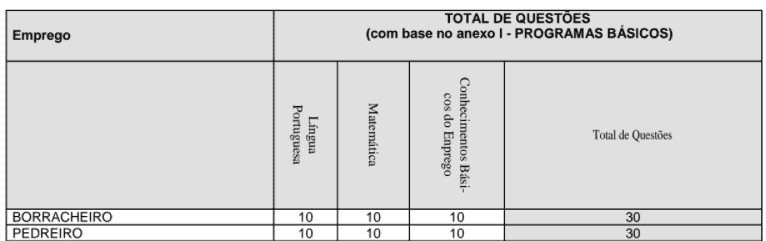 p2 3 - Concurso Prefeitura de Santa Cruz das Palmeiras-SP: Inscrições encerradas