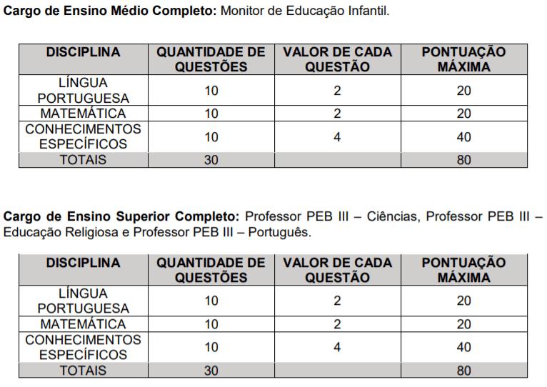 p2 4 - Concurso Público Prefeitura de Guaranésia - MG: Inscrições encerradas
