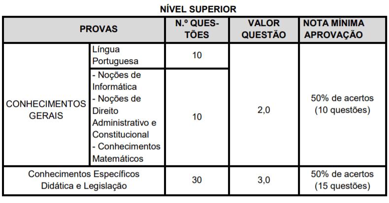 p2 5 - Concurso Prefeitura Mirandiba-PE: Inscrições encerradas