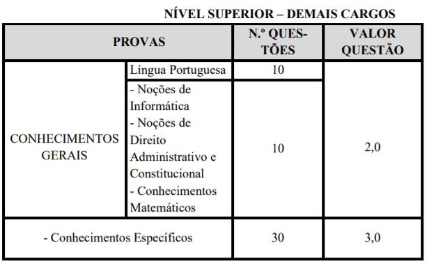 p3 1 - Processo Seletivo Prefeitura de Rio das Antas – SC: Inscrições encerradas