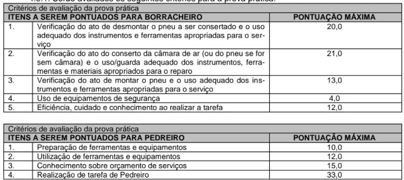 pp - Concurso Prefeitura de Santa Cruz das Palmeiras-SP: Inscrições encerradas