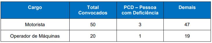 pp1 3 - Concurso Público Prefeitura de Candelária RS: Inscrições Abertas!