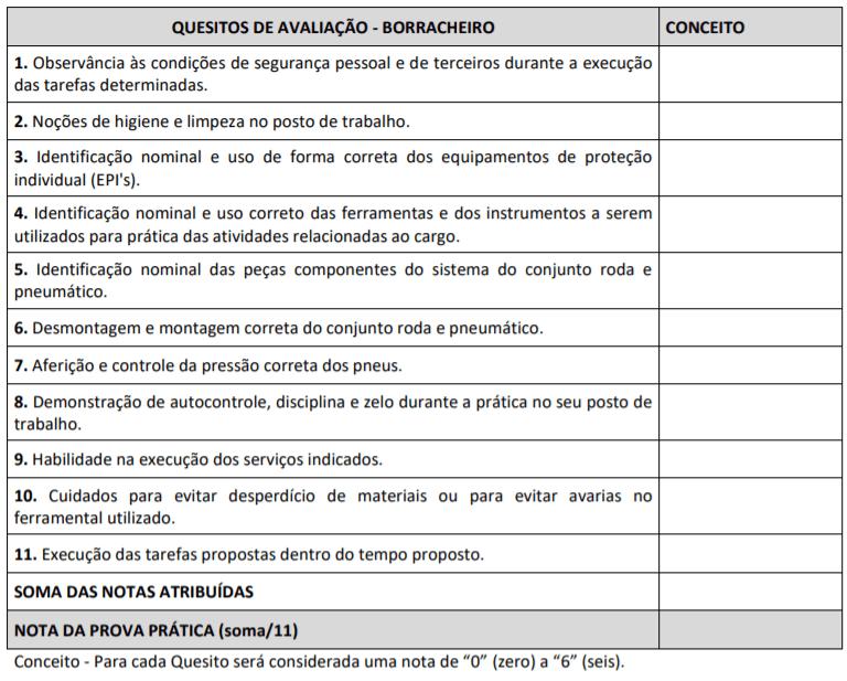 pp3 - Concurso Prefeitura de Seara SC: Inscrições encerradas