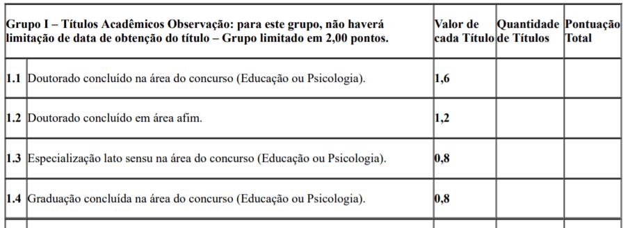 t1 11 - Processo Seletivo Universidade de Brasília – UnB: Inscrições encerradas para Professor Substituto