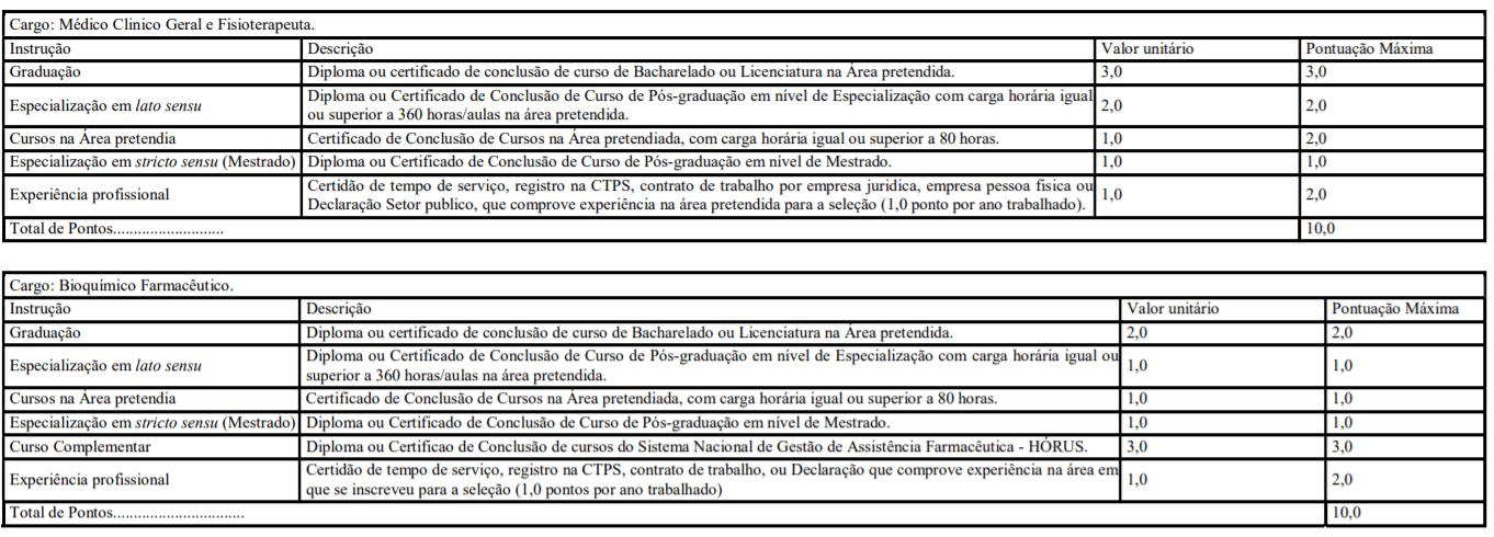 t1 12 - Processo Seletivo Prefeitura de Theobroma-RN: Inscrições encerradas