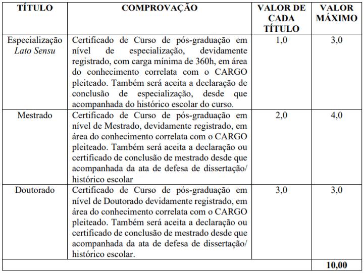 t1 13 - Processo Seletivo Prefeitura de Rio das Antas – SC: Inscrições encerradas