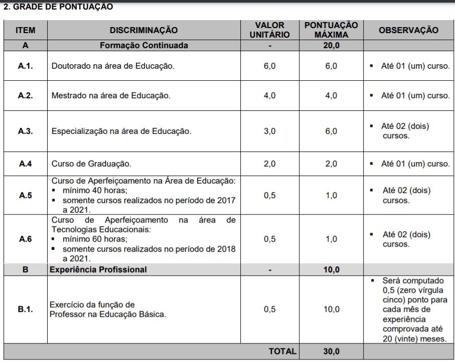 t1 14 - Processo seletivo Prefeitura de São José de Ribamar - MA: Inscrições encerradas