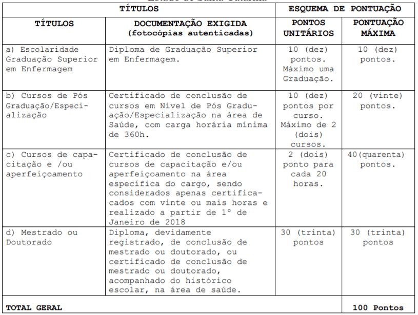 t1 16 - Processo seletivo Prefeitura de Apiúna - SC: Inscrições Abertas