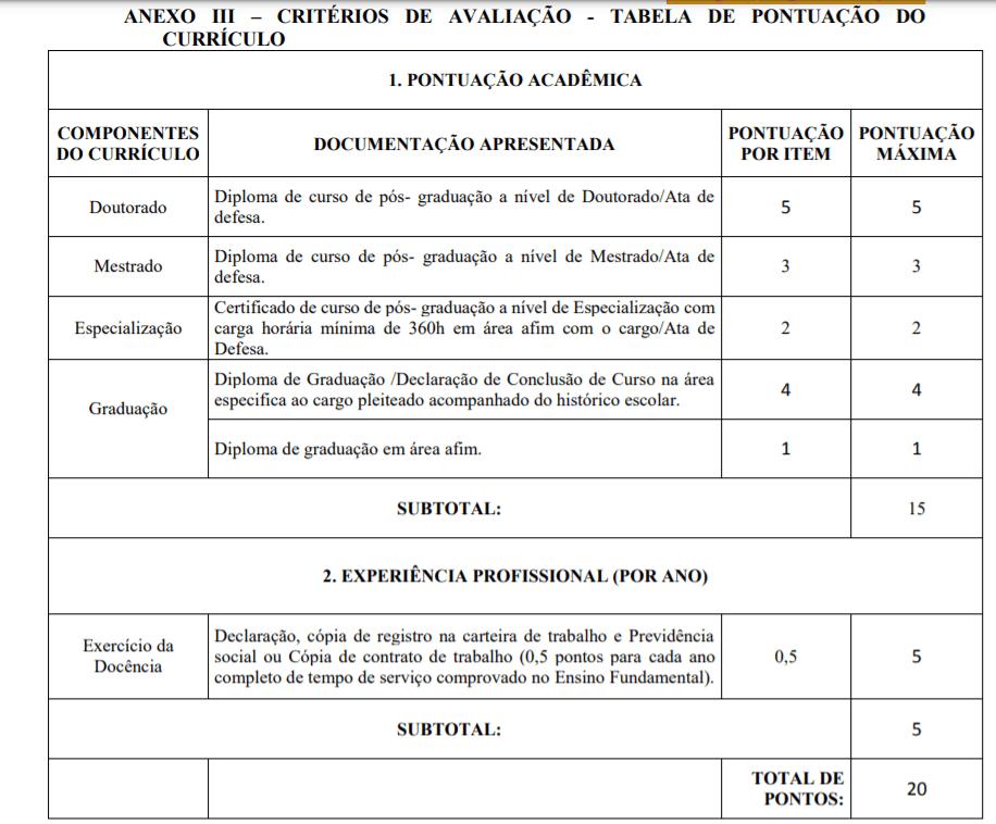 t1 2 - Processo Seletivo Prefeitura de Teresina-PI: Inscrições Abertas