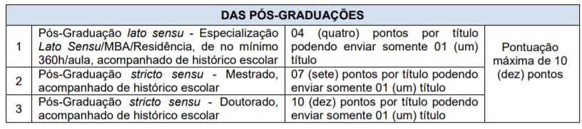 t1 22 - Concurso Prefeitura Getúlio Vargas RS: Inscrições encerradas. Remuneração de até R$ 10 mil