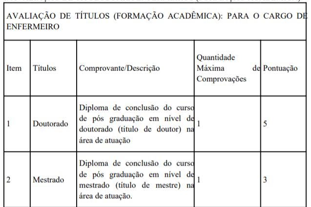 t1 23 - Processo Seletivo Secretaria de Saúde-DF: Inscrições encerradas
