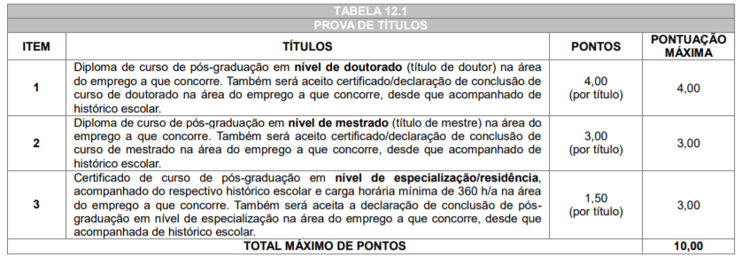 t1 6 - Processo Seletivo Prefeitura de Matinhos-PR: Inscrições encerradas