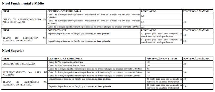 t1 7 - Processo Seletivo Prefeitura de Rodolfo Fernandes-RN: Saiu Edital