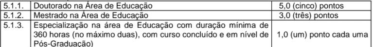 t1 8 - Concurso Prefeitura de Santa Cruz das Palmeiras-SP: Inscrições encerradas