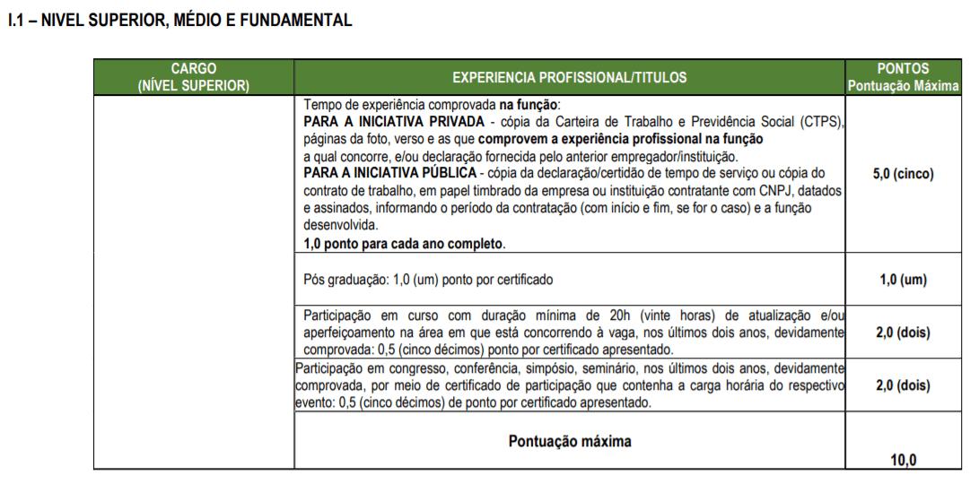 t1 9 - Processo Seletivo Prefeitura de Itupiranga-PA: Inscrições encerradas