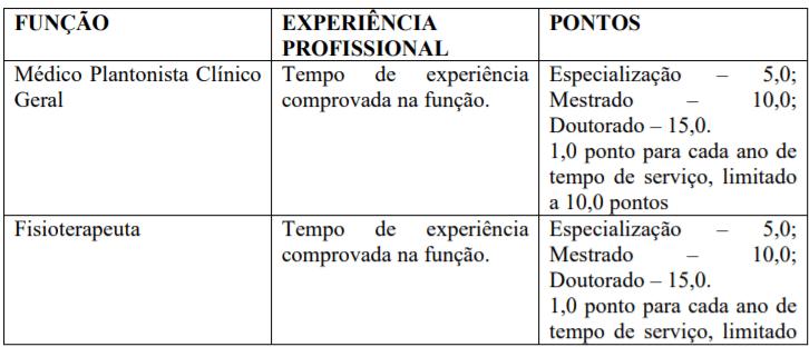 t1 - Processo seletivo Prefeitura de Santo Antônio do Jardim - SP: Inscrições encerradas