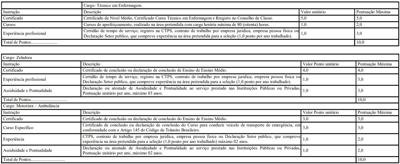 t2 6 - Processo Seletivo Prefeitura de Theobroma-RN: Inscrições encerradas
