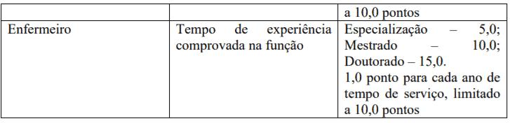 t2 - Processo seletivo Prefeitura de Santo Antônio do Jardim - SP: Inscrições encerradas