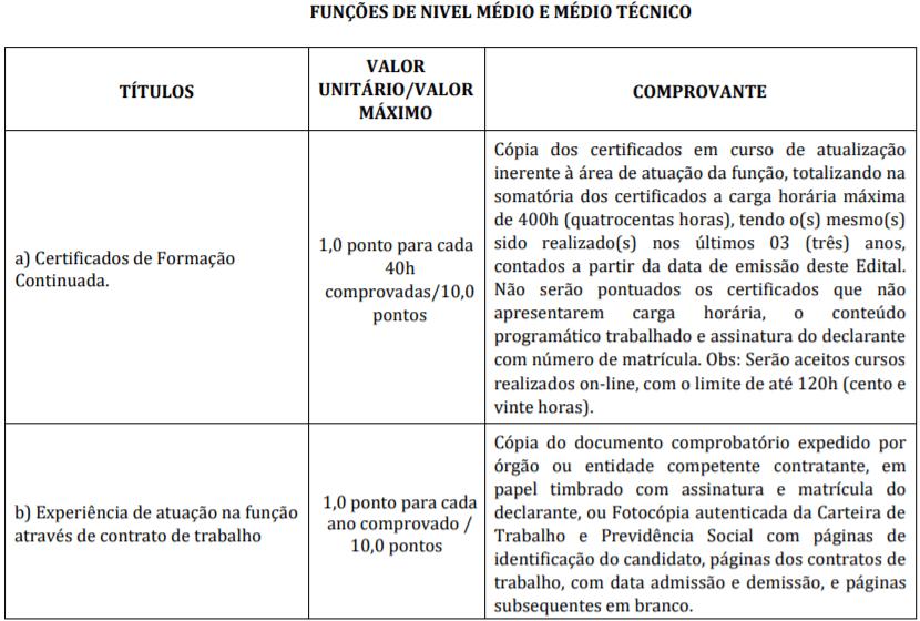t3 1 - Processo Seletivo Prefeitura de Campo Novo do Parecis-MT: Inscrições encerradas