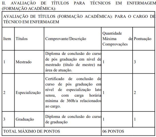 t3 2 - Processo Seletivo Secretaria de Saúde-DF: Inscrições encerradas