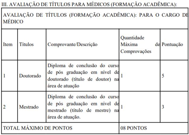 t4 1 - Processo Seletivo Secretaria de Saúde-DF: Inscrições encerradas