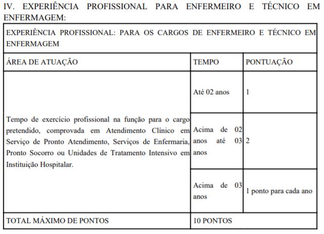 t5 1 - Processo Seletivo Secretaria de Saúde-DF: Inscrições encerradas