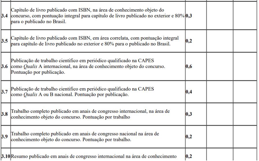 t5 - Processo Seletivo Universidade de Brasília – UnB: Inscrições encerradas para Professor Substituto