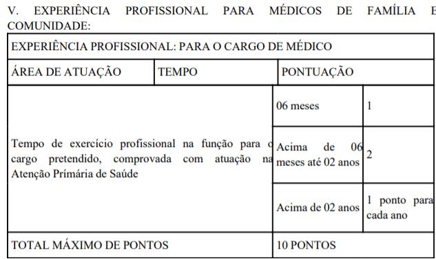 t6 1 - Processo Seletivo Secretaria de Saúde-DF: Inscrições encerradas