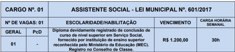 1 - Processo Seletivo Prefeitura de Lagoa Nova-RN: Inscrições abertas