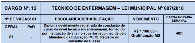 12 - Processo Seletivo Prefeitura de Lagoa Nova-RN: Inscrições abertas
